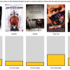 Poll lets you choose film for Now Playing Podcast