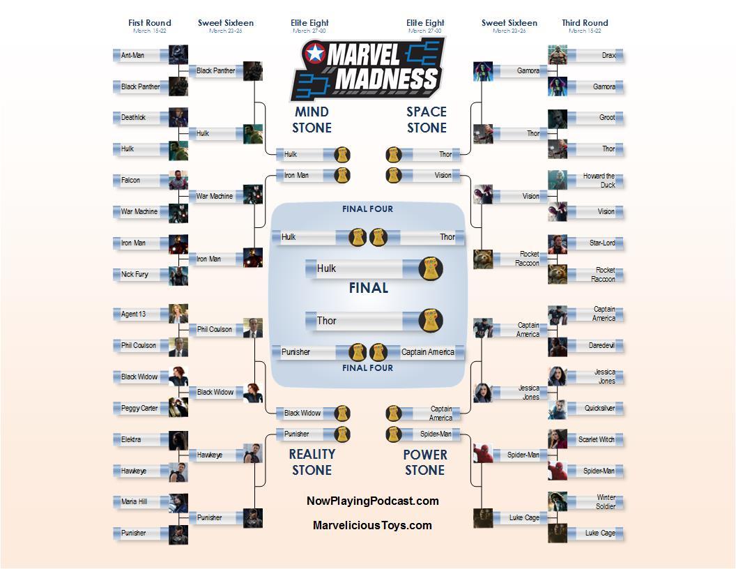 187 Marvel Madness Finals Hulk Vs Thor Venganza Media Gazette